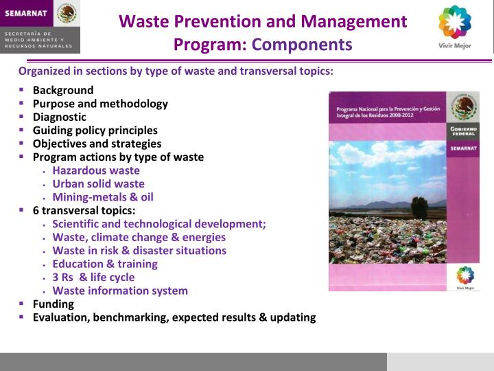 Organized in sections by type of waste and transversal topics: