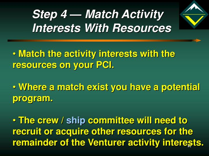 Step 4 — Match Activity