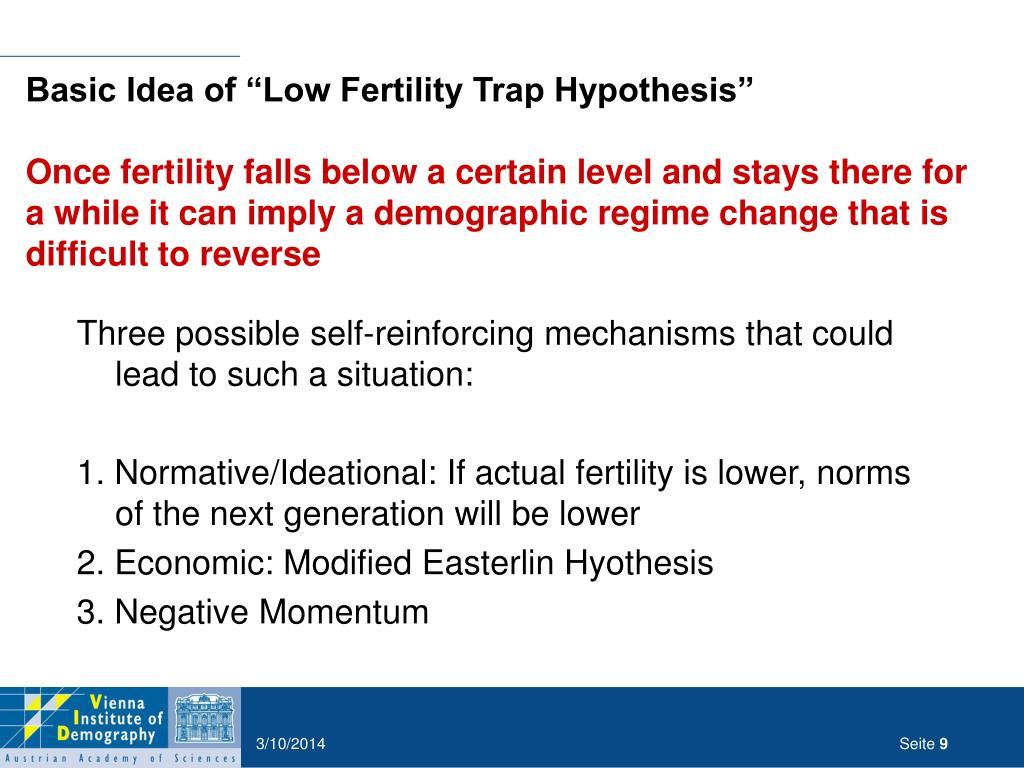 "Basic Idea of ""Low Fertility Trap Hypothesis"""