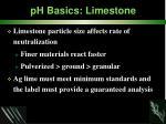 ph basics limestone19