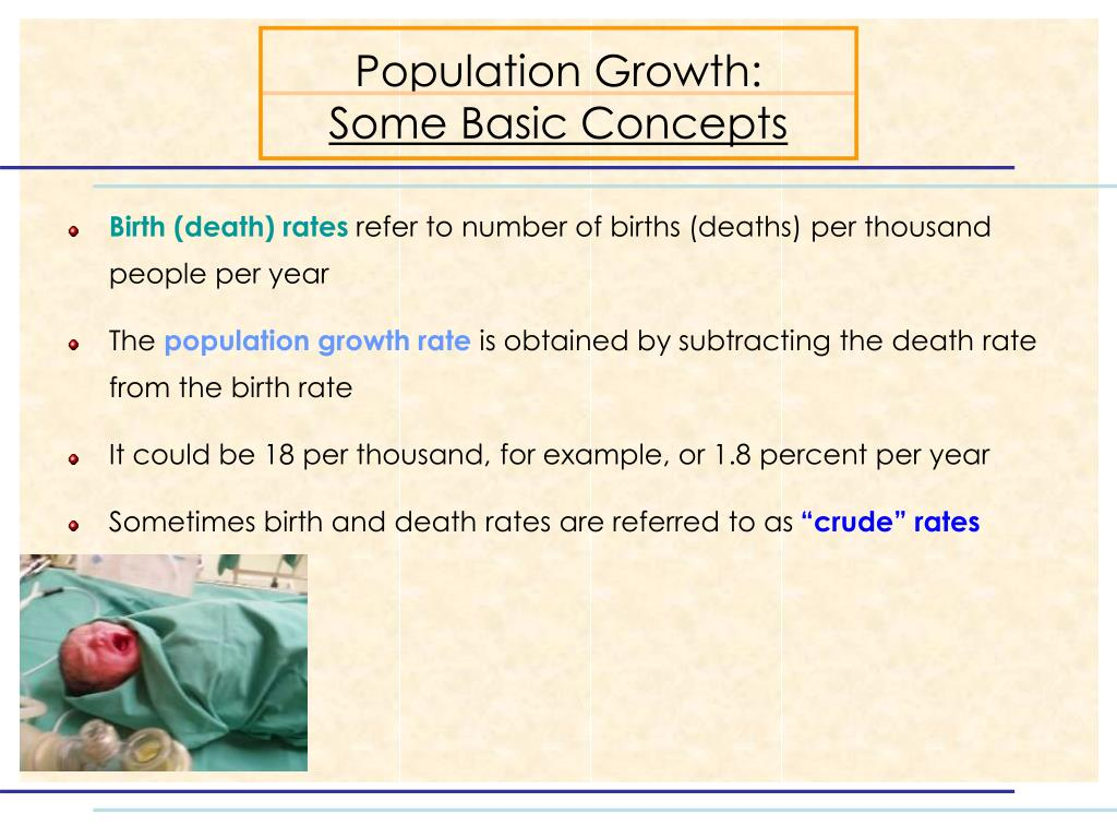 Population Growth: