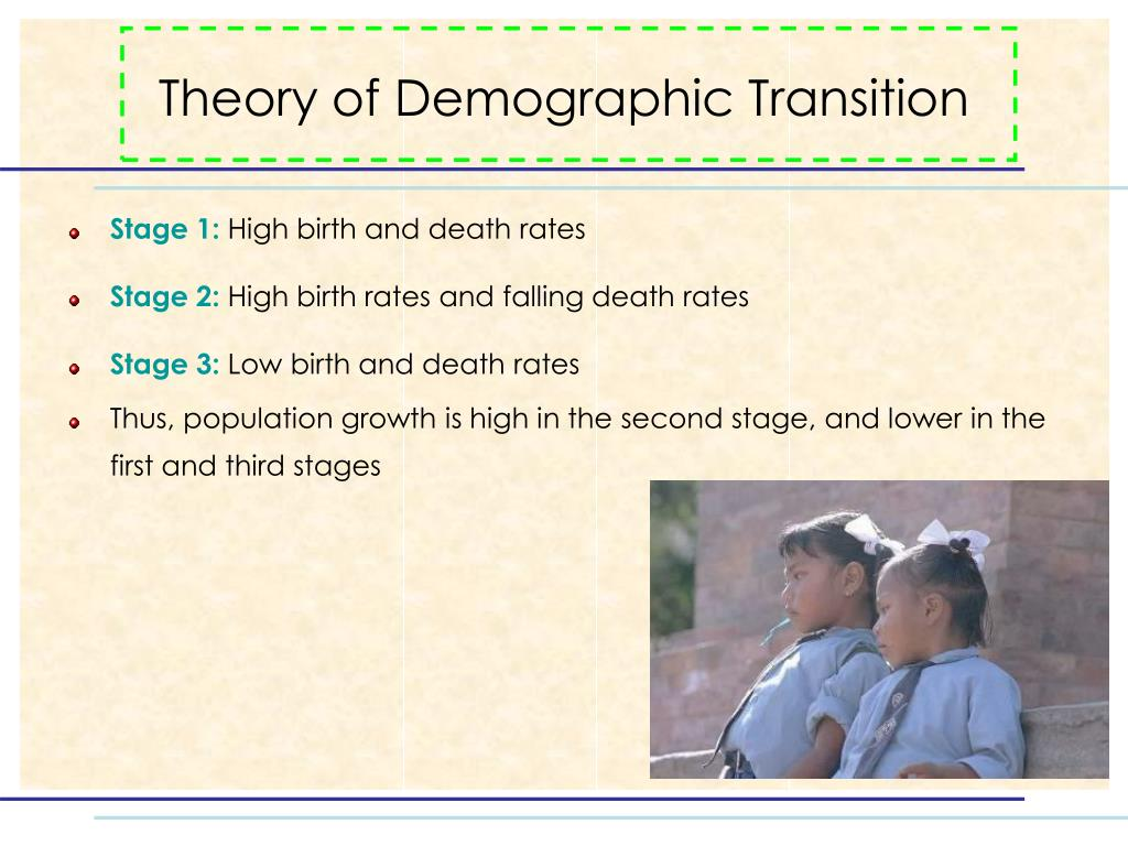 Theory of Demographic Transition