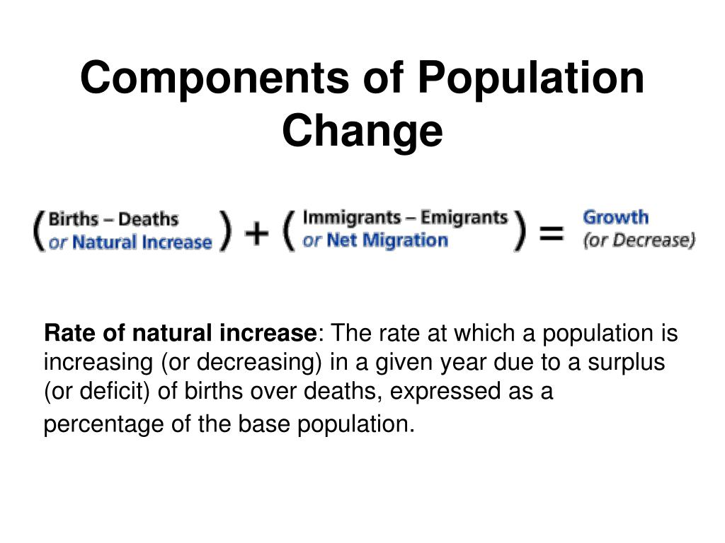 Components of Population Change