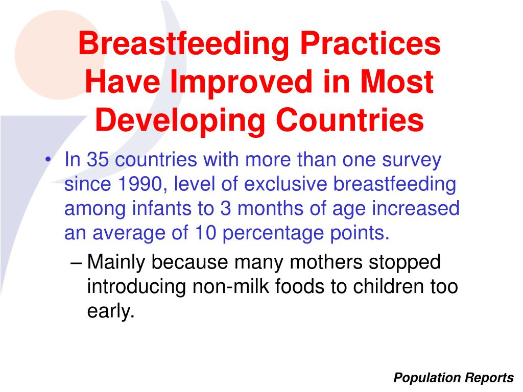 Breastfeeding Practices