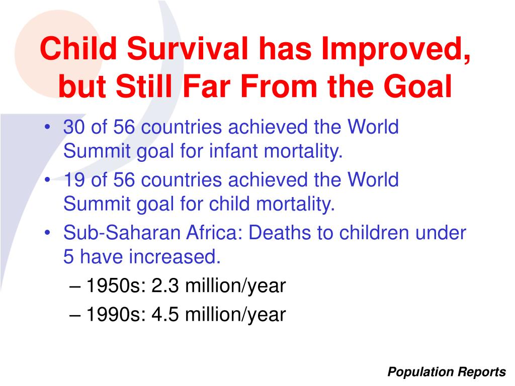 Child Survival has Improved, but Still Far From the Goal