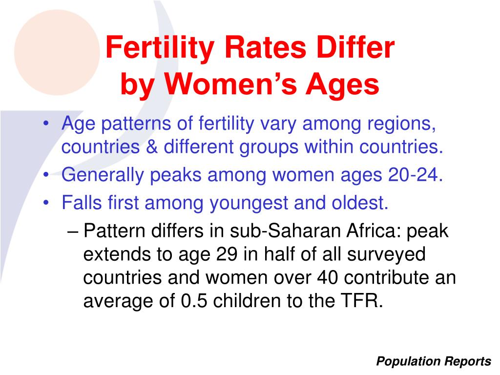 Fertility Rates Differ