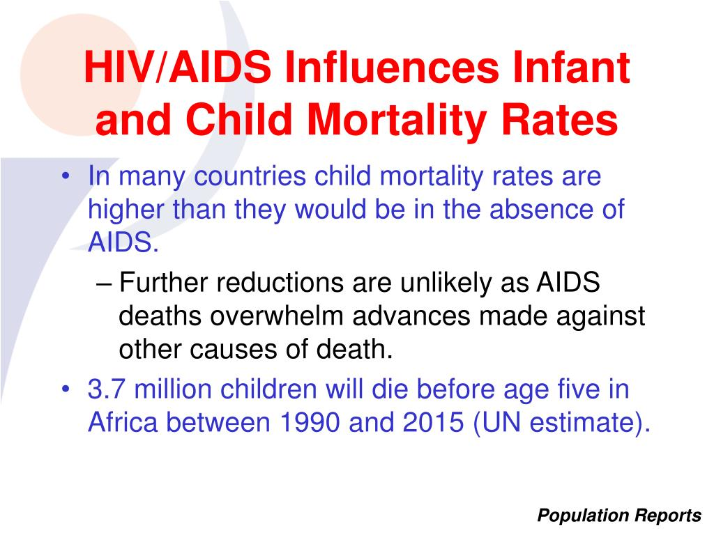 HIV/AIDS Influences Infant and Child Mortality Rates