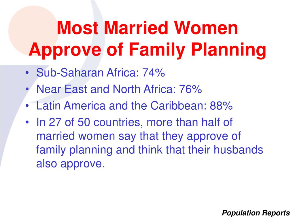 Most Married Women Approve of Family Planning
