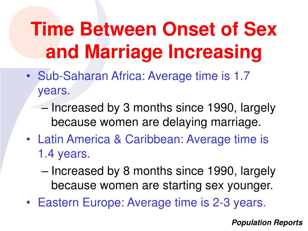 Time Between Onset of Sex and Marriage Increasing