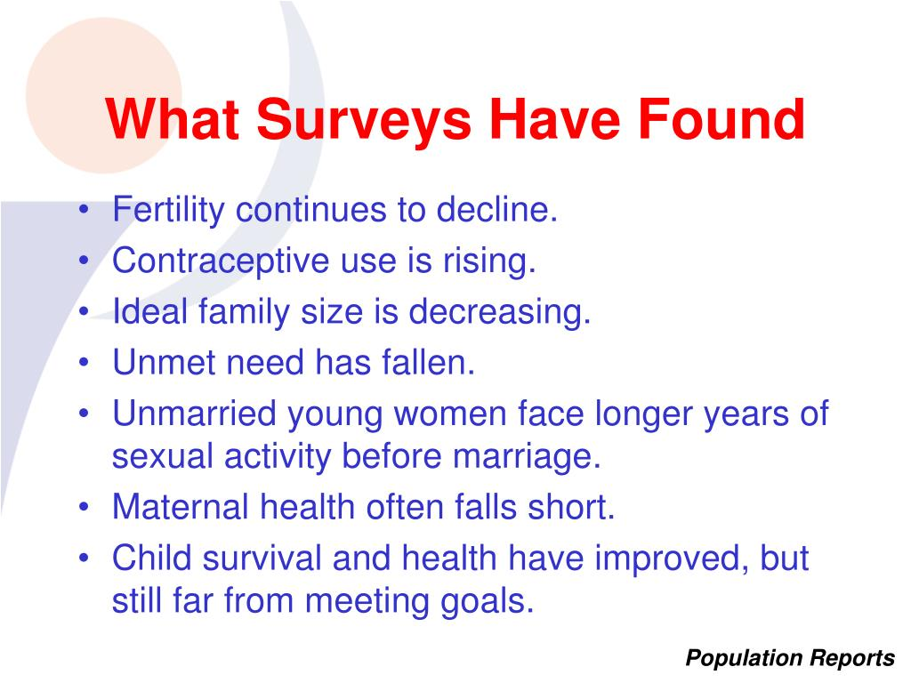 What Surveys Have Found