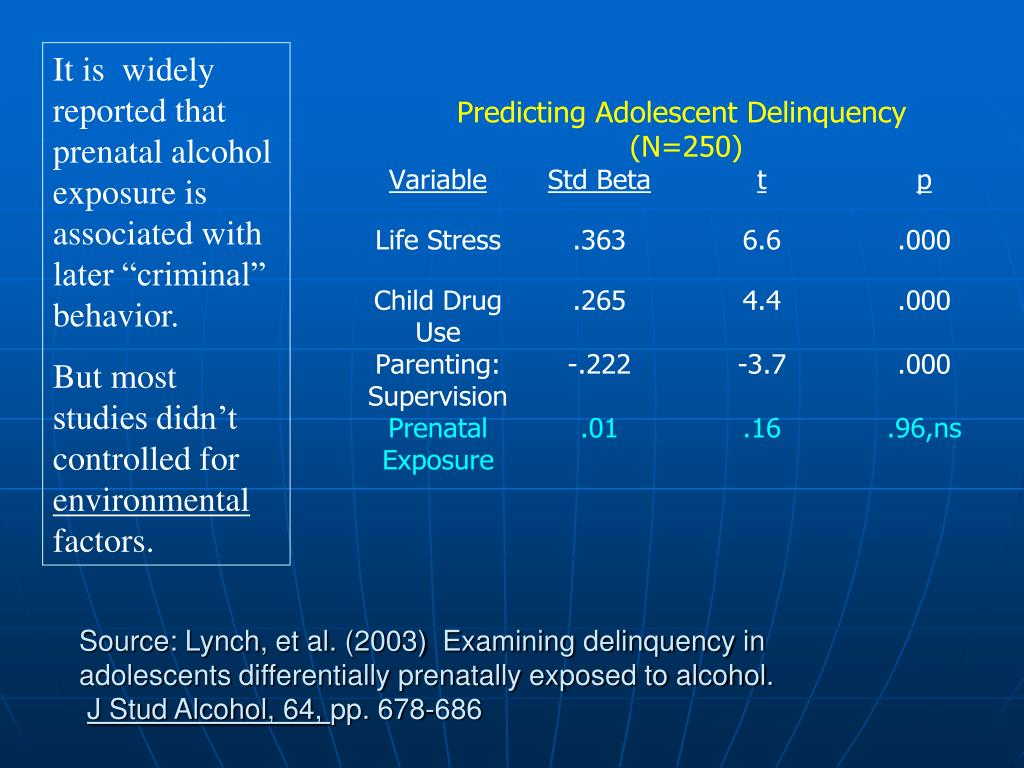 Source: Lynch, et al. (2003)  Examining delinquency in adolescents differentially prenatally exposed to alcohol.