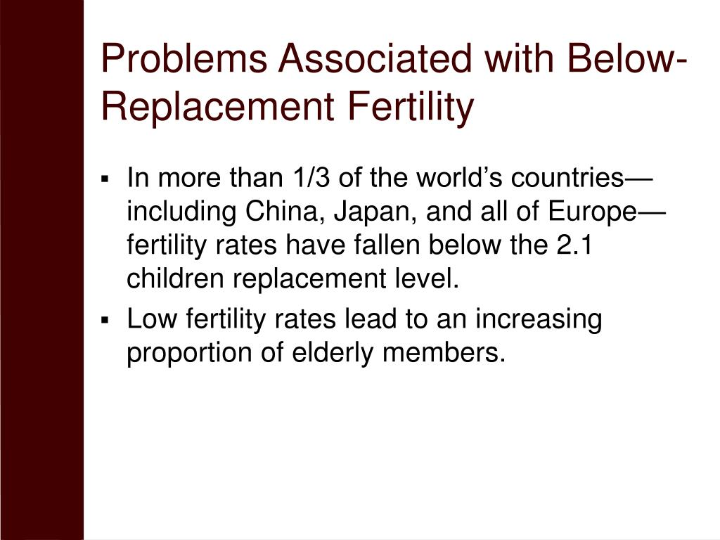 Problems Associated with Below-Replacement Fertility
