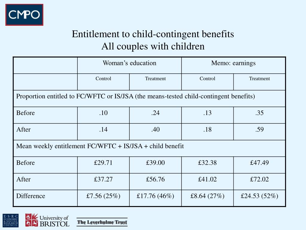Entitlement to child-contingent benefits