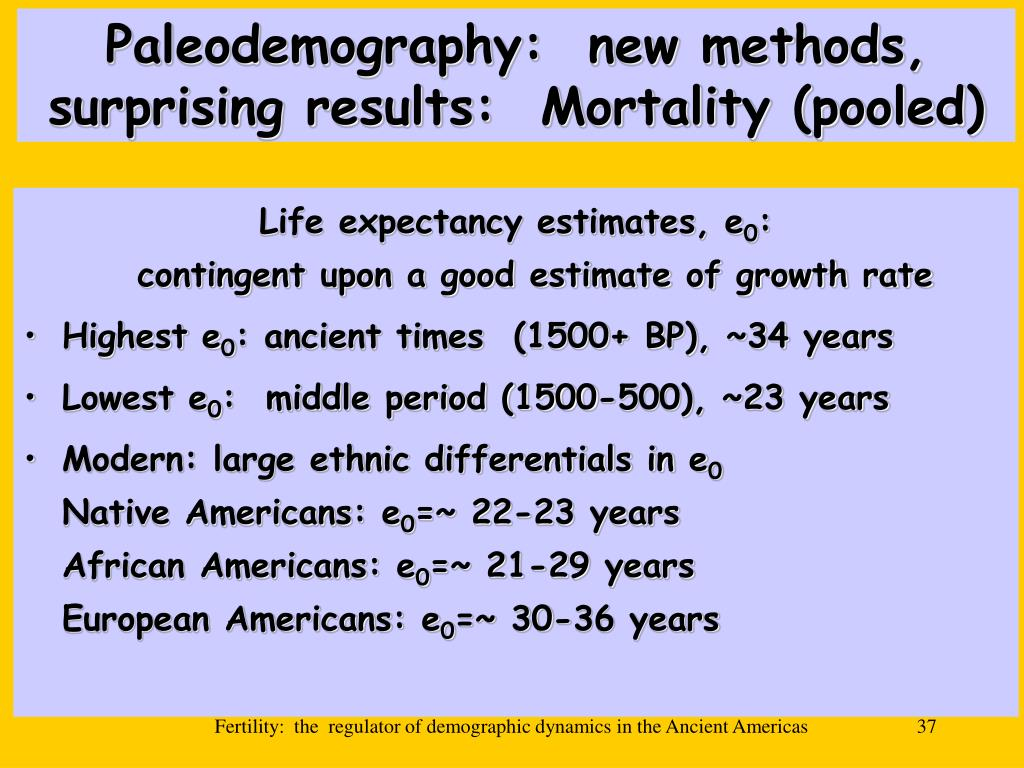 Paleodemography:  new methods, surprising results:  Mortality (pooled)