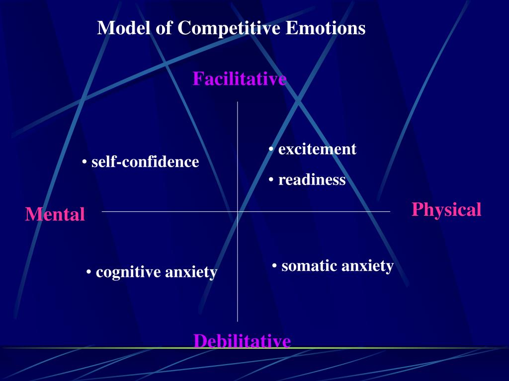 Model of Competitive Emotions