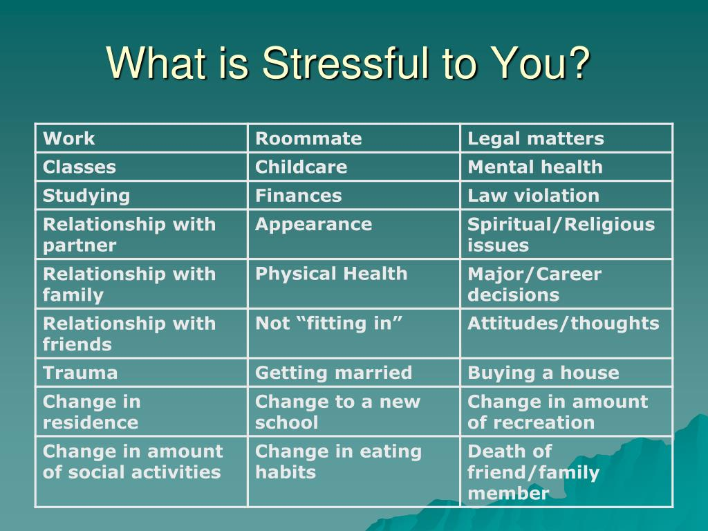 What is Stressful to You?