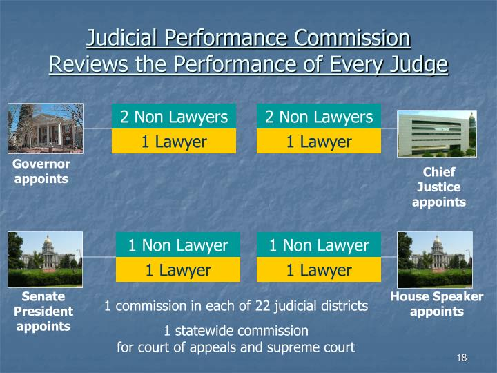 Judicial Performance Commission
