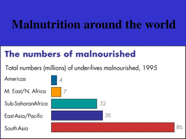 Malnutrition around the world