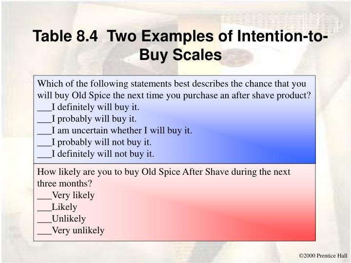 Table 8.4  Two Examples of Intention-to-Buy Scales