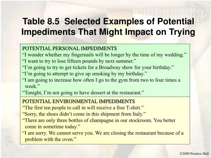 Table 8.5  Selected Examples of Potential Impediments That Might Impact on Trying