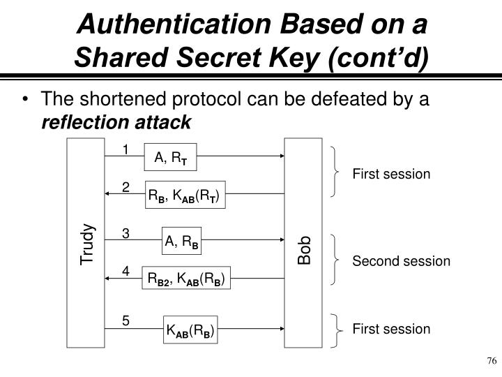 Authentication Based on a Shared Secret Key (cont'd)