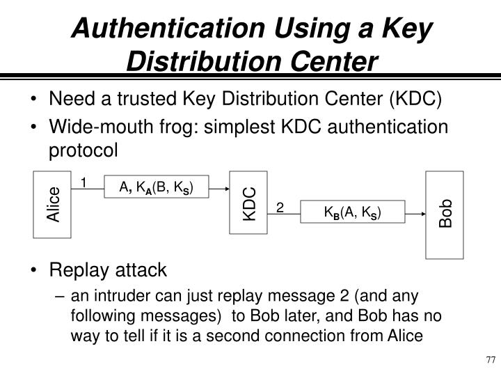 Authentication Using a Key Distribution Center