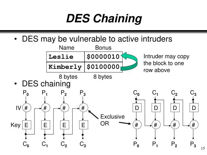 DES Chaining