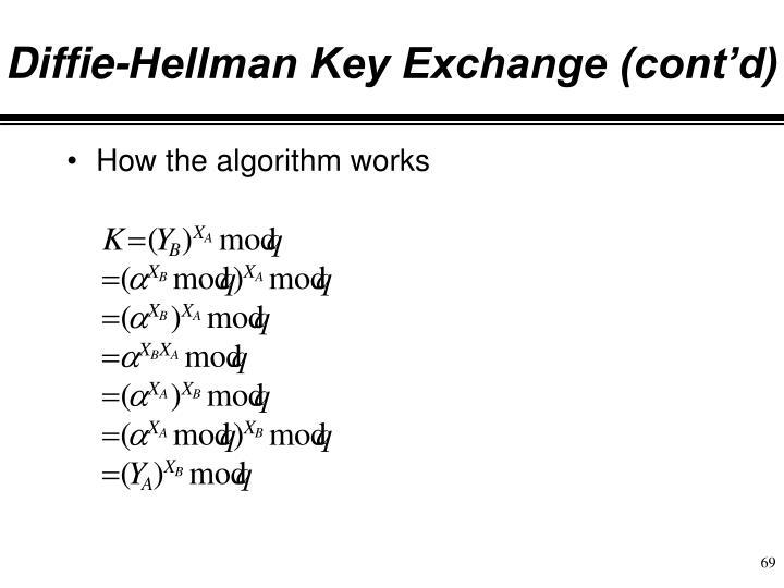 Diffie-Hellman Key Exchange (cont'd)