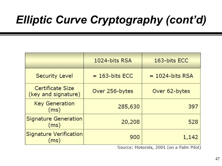 Elliptic Curve Cryptography (cont'd)