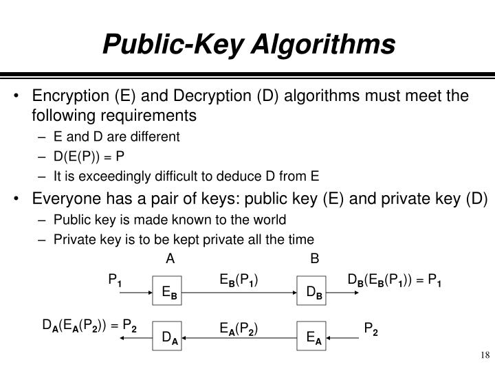 Public-Key Algorithms
