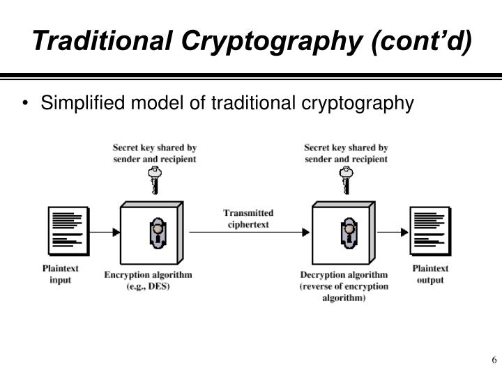 Traditional Cryptography (cont'd)