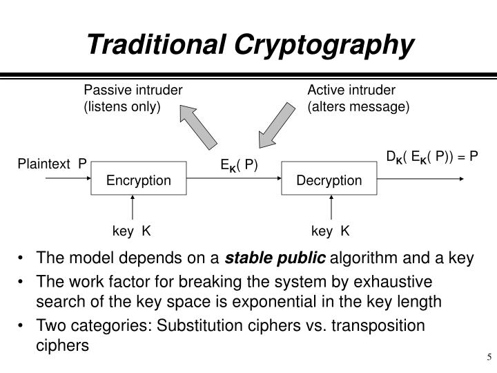 Traditional Cryptography