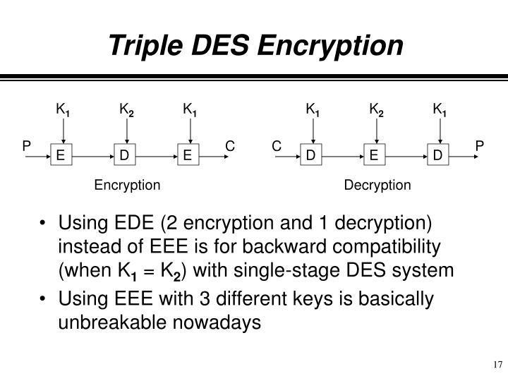 Triple DES Encryption