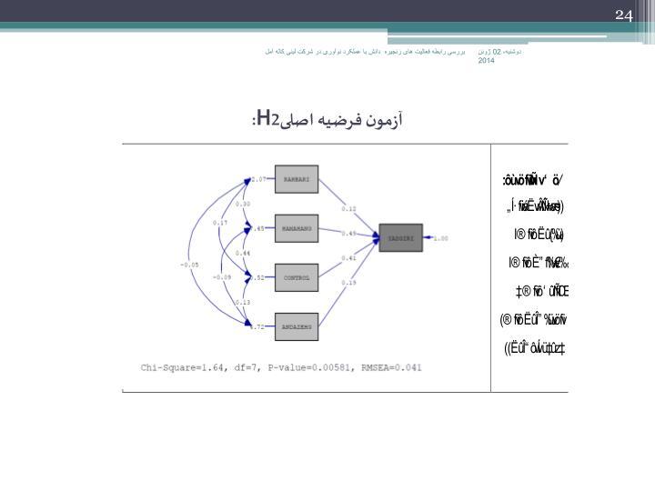بررسی رابطه فعالیت های زنجیره  دانش با عملکرد نوآوری در شرکت لبنی کاله آمل