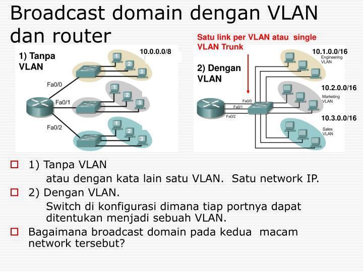 Broadcast domain dengan VLAN dan router