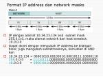 format ip address dan network masks