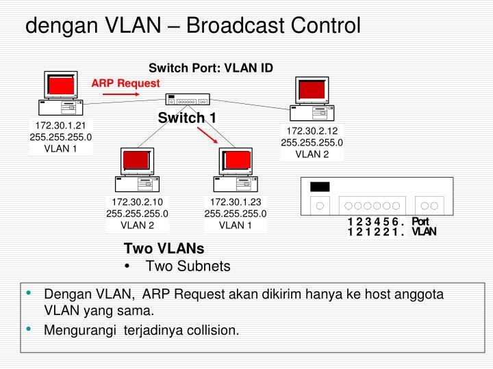 dengan VLAN – Broadcast Control
