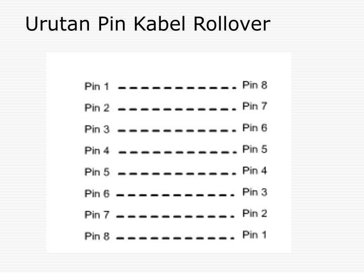 Urutan Pin Kabel Rollover