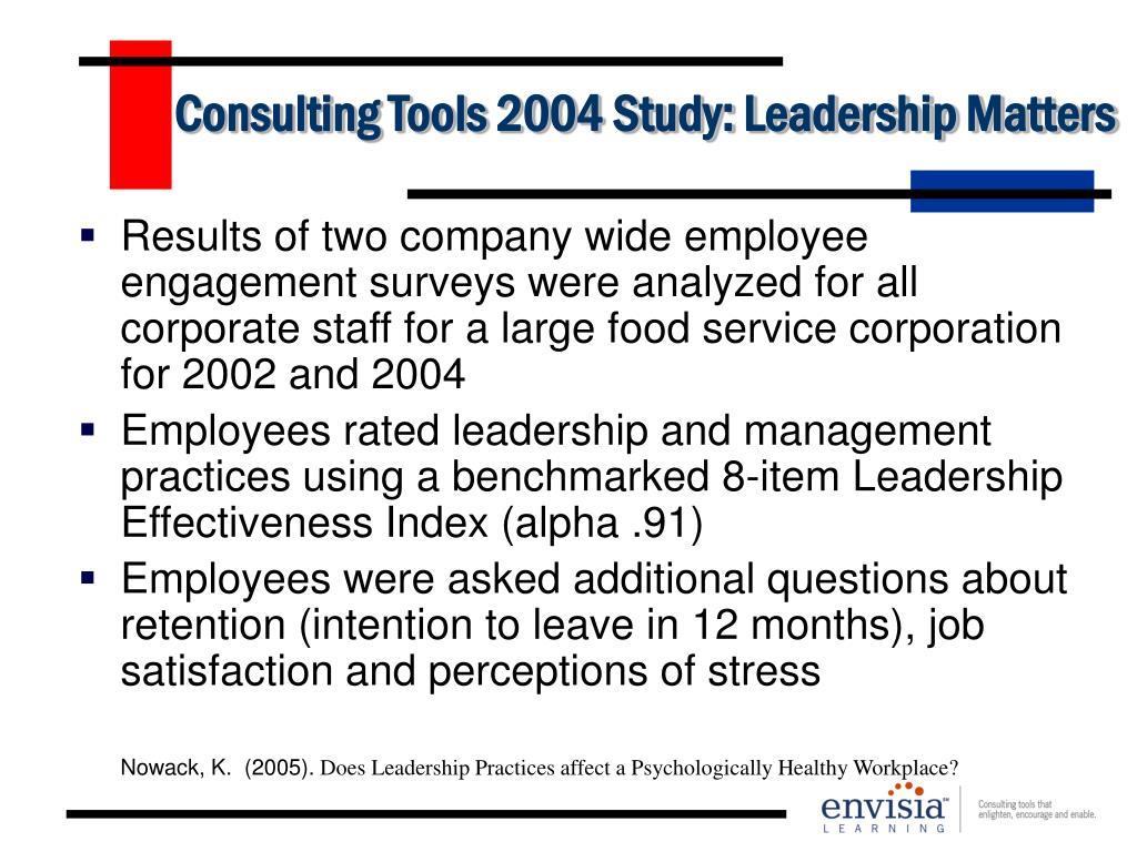 Consulting Tools 2004 Study: Leadership Matters