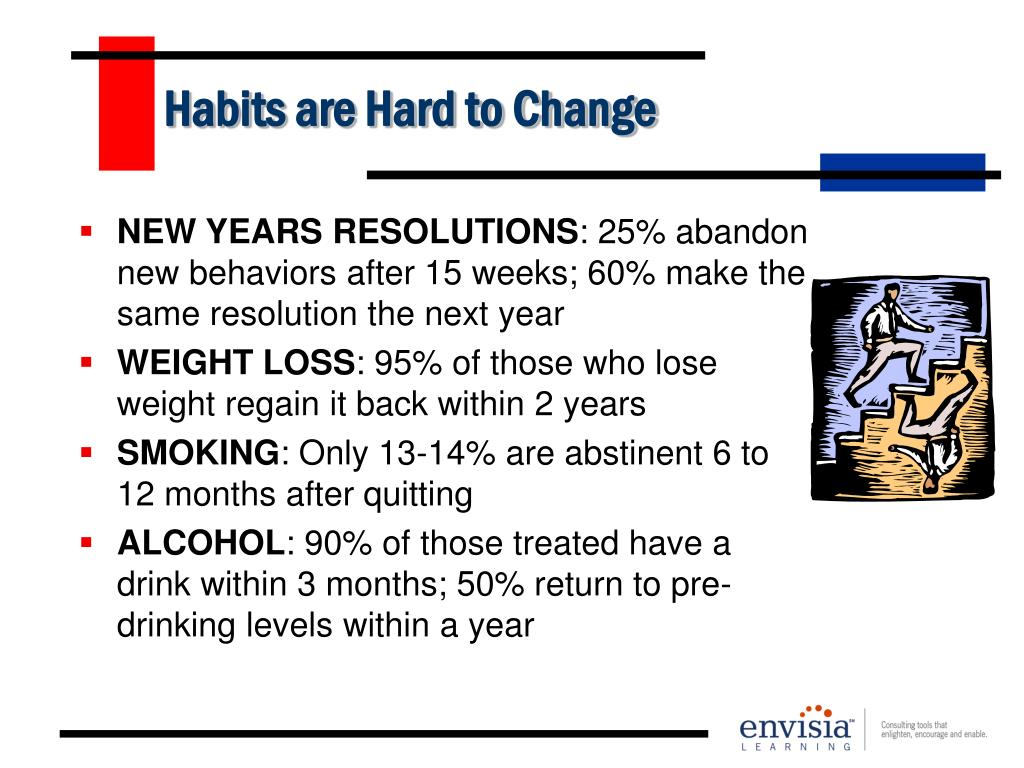 Habits are Hard to Change
