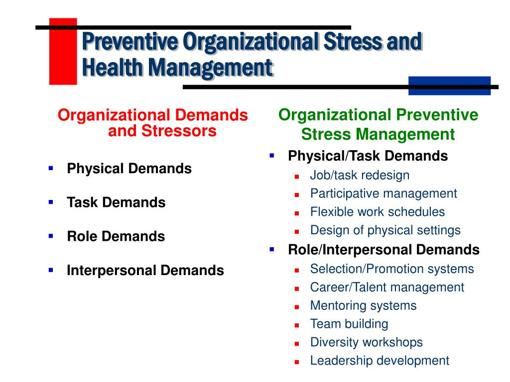 Organizational Demands and Stressors