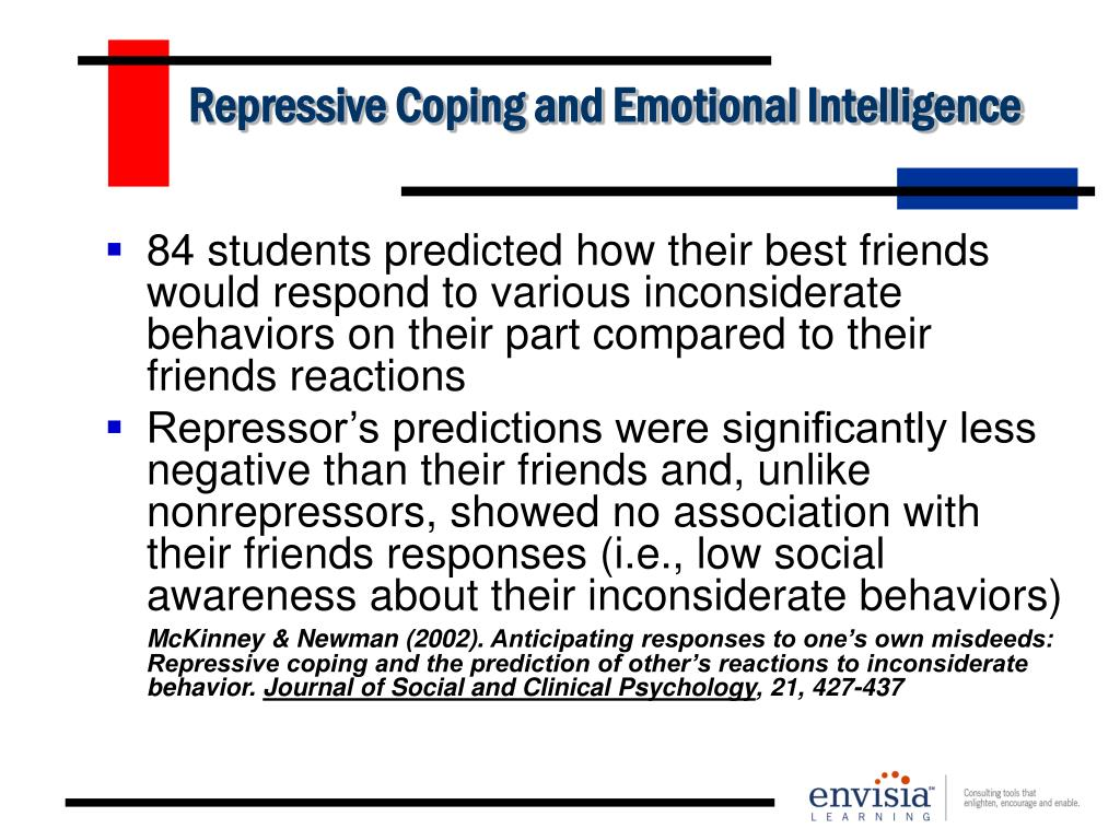 Repressive Coping and Emotional Intelligence