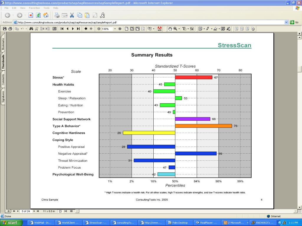 Stress Profile Summary Report Scales