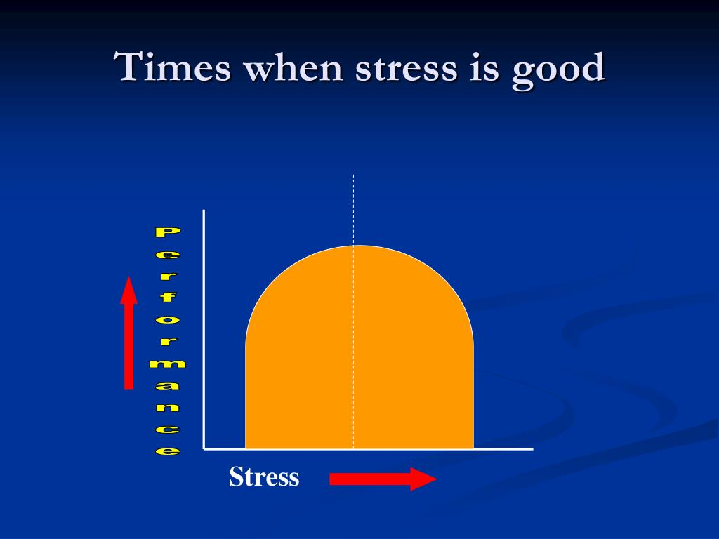 Times when stress is good