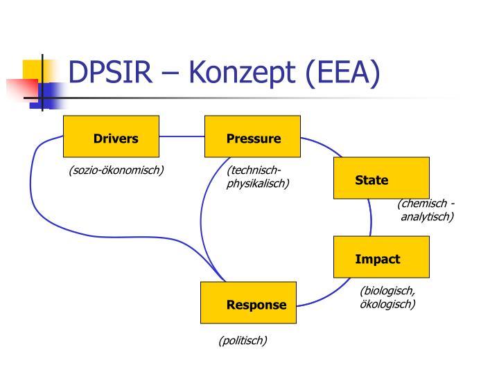 DPSIR – Konzept (EEA)