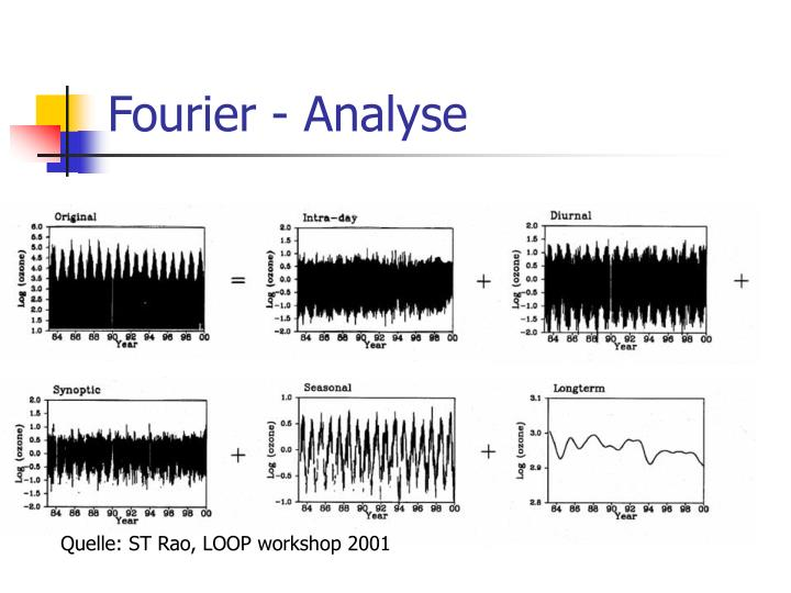 Fourier - Analyse
