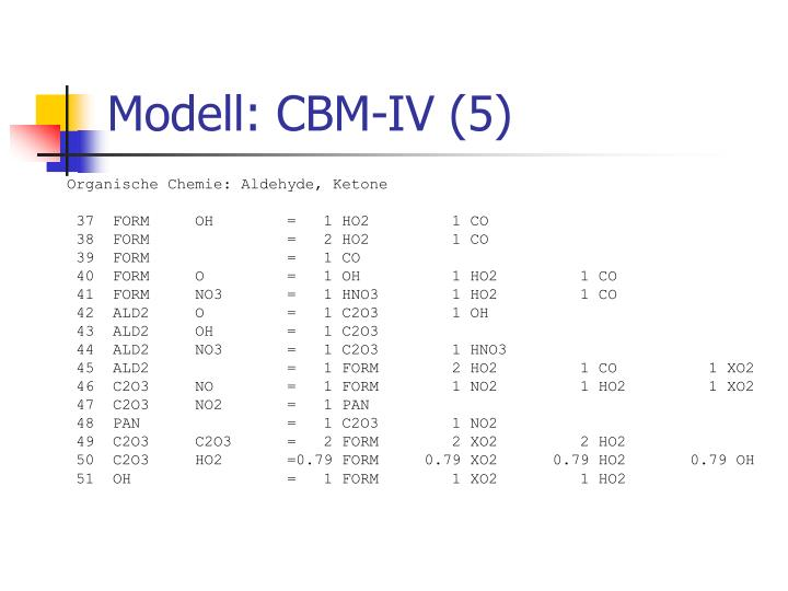 Modell: CBM-IV (5)