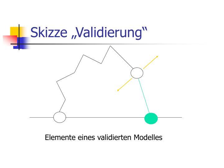 """Skizze """"Validierung"""""""