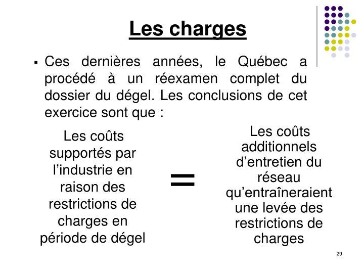 Les coûts supportés par l'industrie en raison des restrictions de charges en période de dégel