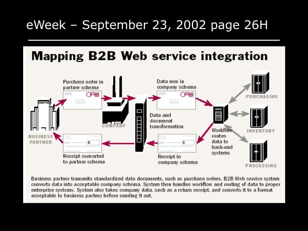 eWeek – September 23, 2002 page 26H